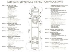 13 Best Vehicle Inspection Images In 2018 Veh 237 Culos