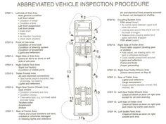 Texas CDL Pre-Trip Vehicle Inspection (Walk-Around) Skills Test