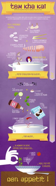 """Ok this one is very different from my daily sketches.  This illustration is a """"training"""". Something to show in my portfolio and that can be """"sell""""… more than half naked girls at least:) Oh and by the way, it's a receipe for a thai soup I like to do sometimes.  Olivier Danchin 2015  #infographics #illustration #cooking #thaifood"""