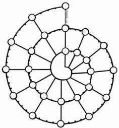 24 hr spiraldex outline Bullet Journal + Spiraldex   Anne Lyle                                                                                                                                                                                 More
