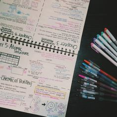 prioritize-studying: ||28.06.15|| YEAY My first study post! Found a new way of studying chemistry!