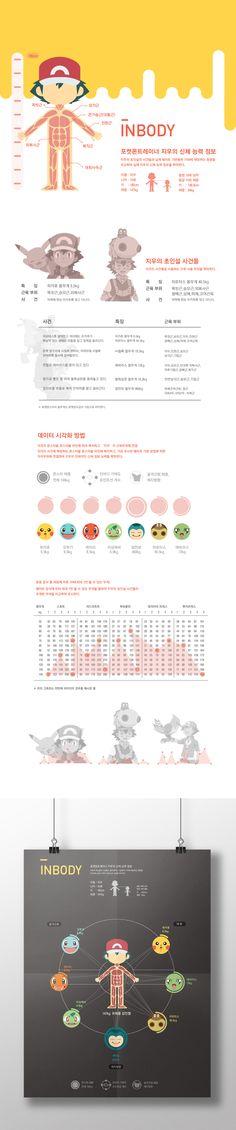 woosung jeon | Pokemon jiwoo's inbody | Information Visualization 2016│ Major in Digital Media Design │#hicoda │hicoda.hongik.ac.kr