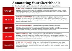art sketchbook Art at Oasis Academy Enfield: GCSE Sketchbook Annotation Sheet A Level Art Sketchbook, Sketchbook Layout, Sketchbook Ideas, Fashion Sketchbook, Sketchbook Inspiration, Art Analysis, Art Doodle, Art Critique, Art Handouts