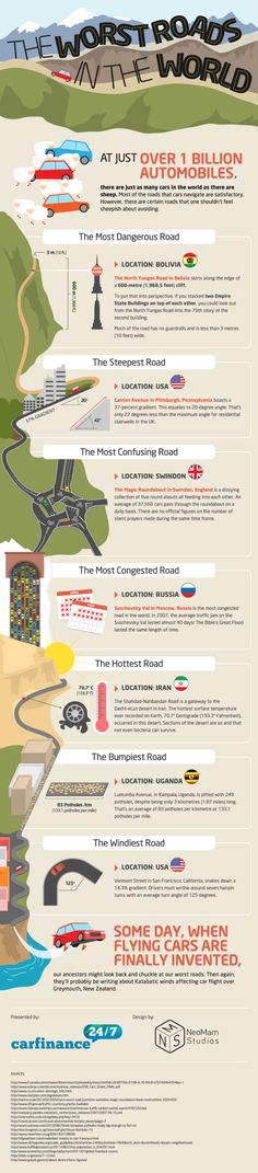 The Worst Roads In The World | #infographics repinned by @Piktochart