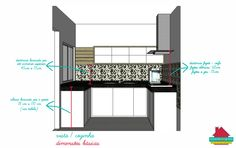Como projetar sua cozinha | Dimensões básicas