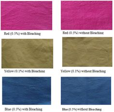 Scope of Dyeing Cotton Knit Goods without Bleaching Operation for Energy Saving and Cost Reduction (Part-3)      Md. Palash Hossain   Depa...