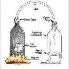 via @mass_prepper  #survival #water