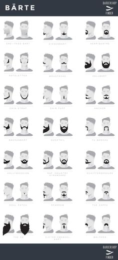 Barttypen, Deutsch, Beard Styles, German, bartstile. Drei-Tage-Bart, Ziegenbart, Henriquatre, Koteletten, Moustache, Vollbart, Chin-Strap, Chin Puff, Anchor, Backenbart, Ducktail, Fu Manchu, Hollywoodian, Rap Industry Standard, Schifferkrause, Soul Patch, Sparrow, The Zappa, The ZZ, Victor-Emanuel-Bart, Walross