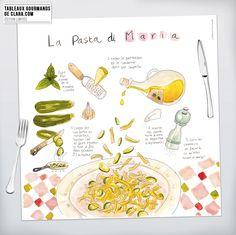 Tableaux Gourmands de Clara