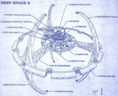 DS9 diagram - so cool