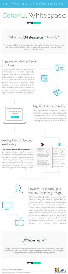 The Importance of Whitespace in Web Design