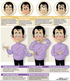overview of microexpressions essay Body language training, online course, workshops - the center for body language is the world\'s leading certification training organisation in body language for.