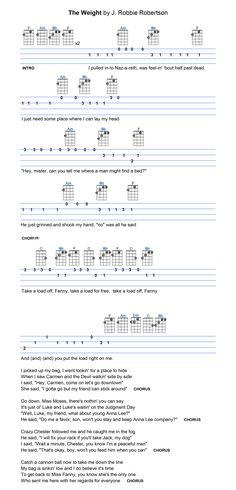 The Weight Guitar Tabs Songs, Guitar Chord Chart, Ukulele Tabs, Guitar Chords, Cool Ukulele, Ukelele, Ukulele Fingerpicking Songs, Robbie Robertson, Music Stuff