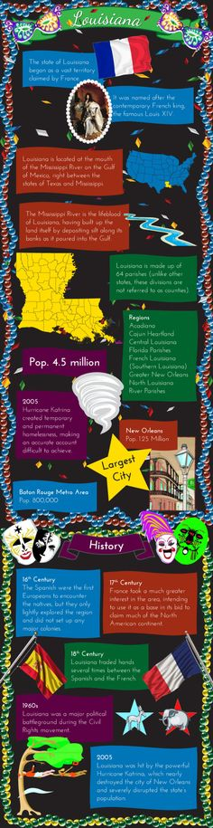 Infographic of Louisiana  facts