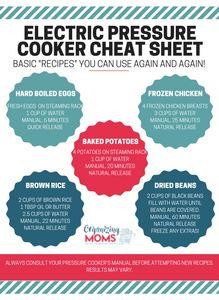 Electric Pressure Cooker Cheat Sheet | KMP Media LLC