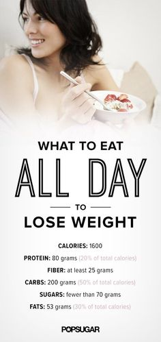 Here's a helpful breakdown of how many carbs, calories and more you should be eating each day if you want to meet your weight-loss goals.