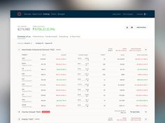 The holdings grid aggregates a user's investment accounts into a single dashboard where they can track the performance of their assets and build custom views of their data. It's the best place for ...