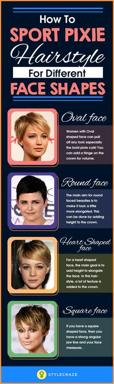 The pixie cut is a short hairstyle with a twist to it. It is short on the back and sides and longer in the front. Picture it! Doesn't it just seem glamorous?