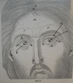Religious Icons, Religious Art, Byzantine Icons, Art Icon, Painting Process, Orthodox Icons, Bible Art, Drawing Techniques, Gravure