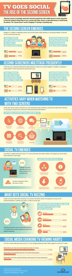 TV Goes Social - The Rise of the Second Screen - 62% use social networks while watching TV #Infographic
