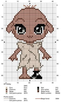 Fantasy Harry Potter Dobby Counted Cross Stitch Kit UK House Elf