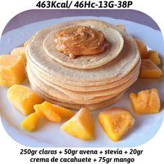 Desayuno  #tortitasproteicas ricas ricas con crema de cacahuete y mango  vamos a por el viernes con energía familia