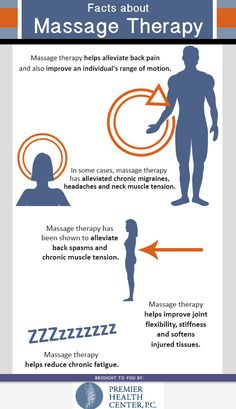 massage therapy massage therapy information