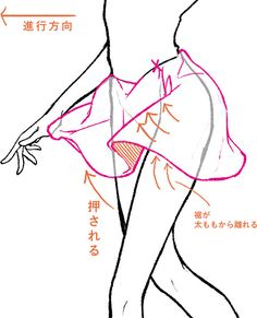 How to draw skirt. clothes , fabric folds