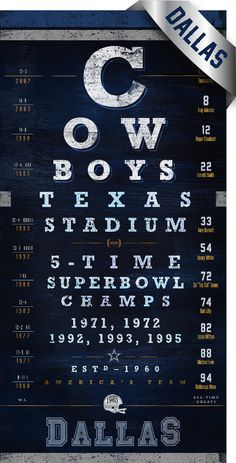 Dallas Cowboys Super Bowl Championship Years Eye Chart - Perfect Birthday Gift