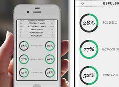 Footall - football stats app on Behance