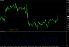 Ultimate Oscillator Mt4 Indicator Free Download Free