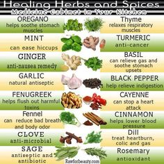 Health Remedies Oregano, Mint, Ginger, Garlic, Fenugreek, Fennel, Clove, Sage, Thyme, Turmeric, Basil, Black Pepper, Cayenne, Cinnamon, Dill, Rosemary                                                                                                                                                      More