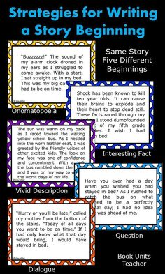 Strategies for Writing a Story Beginning ~ Free lesson activities for teaching…