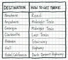 Looking to #travel? Get your #travel ideas from your favorite classic rock song! #funny #lol #joke #music