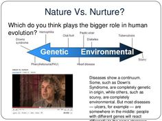 nature nurture essays