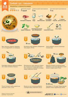 Грибной суп с говядиной. Инфографика | ИНФОГРАФИКА:Рецепты | ИНФОГРАФИКА | АиФ Казань