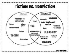 Fiction vs. Nonfiction Venn Diagram cut words apart, have students sort. great way to gain their background knowledge!