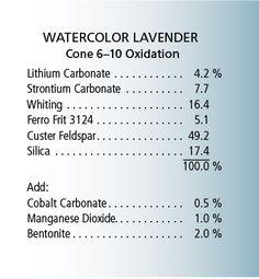 Chris Lively  |  Watercolor Lavender glaze - for over slip decor.