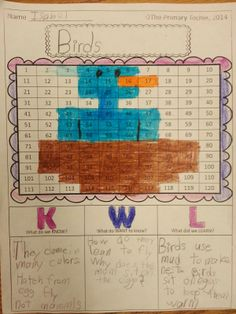 FREEBIE to create KWL chart out of Watch, Think, Color games!