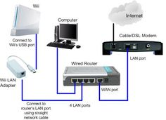 Ethernet home network wiring diagram tech upgrades pinterest a wired home network okay wireless is great and convenient but at the same time its vulnerable to outside security hacks and has slower download speeds cheapraybanclubmaster Image collections
