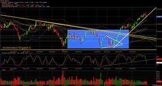 #MonteroMori - #Analisi tecnica dei mercati finanziari : #FtseMib: tline al limite supportivo