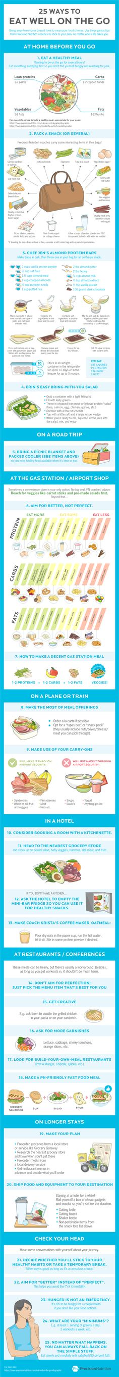 Traveling for work? Going on vacation? Running your kids from soccer game to violin practice? Being away from home is one of the most common nutrition challenges I hear about. So I asked Precision Nutrition's coaches for the tips and tricks they use to eat well on the go. Below, 25 ways to do stick to your plan, no matter where life takes you.