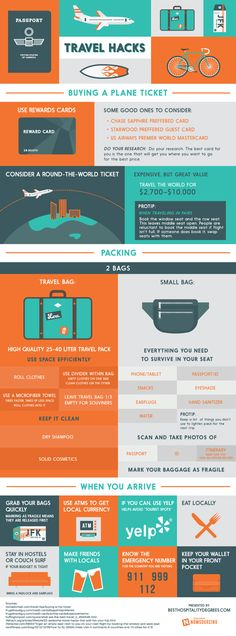 Travel Hacks From The Professionals #infographic #infografis