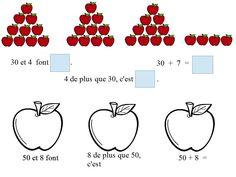 Ajout des nouvelles leçons CE1: géométrie Télécharger « décomposition du nombre..;.odg » Télécharger « additions soustractions avec retenues.odp » Télécharger « addition soustraction...