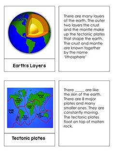 EARTHQUAKES Plate Boundaries And Faults Coloring Page Earth Science School