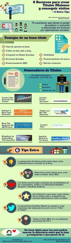 8 Recursos para crear títulos molones. #Infografía #ContentMarketing