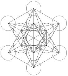 Metatron's Cube is a figure in sacred geometry. Its name makes reference to Metatron, an angel mentioned in apocryphal texts ... These texts rank Metatron second only to YHVH in the hierarchy of spiritual beings. The derivation of Metatron's cube from the tree of life has led some scholars to portray Metatron as the means by which humanity was given knowledge of YHVH; presumably implying that study of Metatron's cube would be necessary to understanding the tree of life.