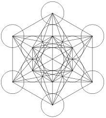 Geometría sagrada - Wikipedia, la enciclopedia libre