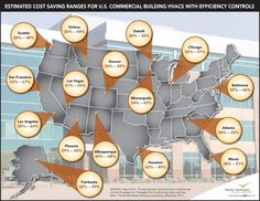 HVAC Cost Savings Graphic