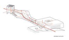 Gallery of Seville 24/7 Center Proposal / Ayrat Khusnutdinov & Zhang Liheng - 1